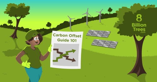 """A woman holding a blueprint that says """"Carbon Offset Guide 101"""" in grassy meadows that have trees, solar panels, and wind turbines."""
