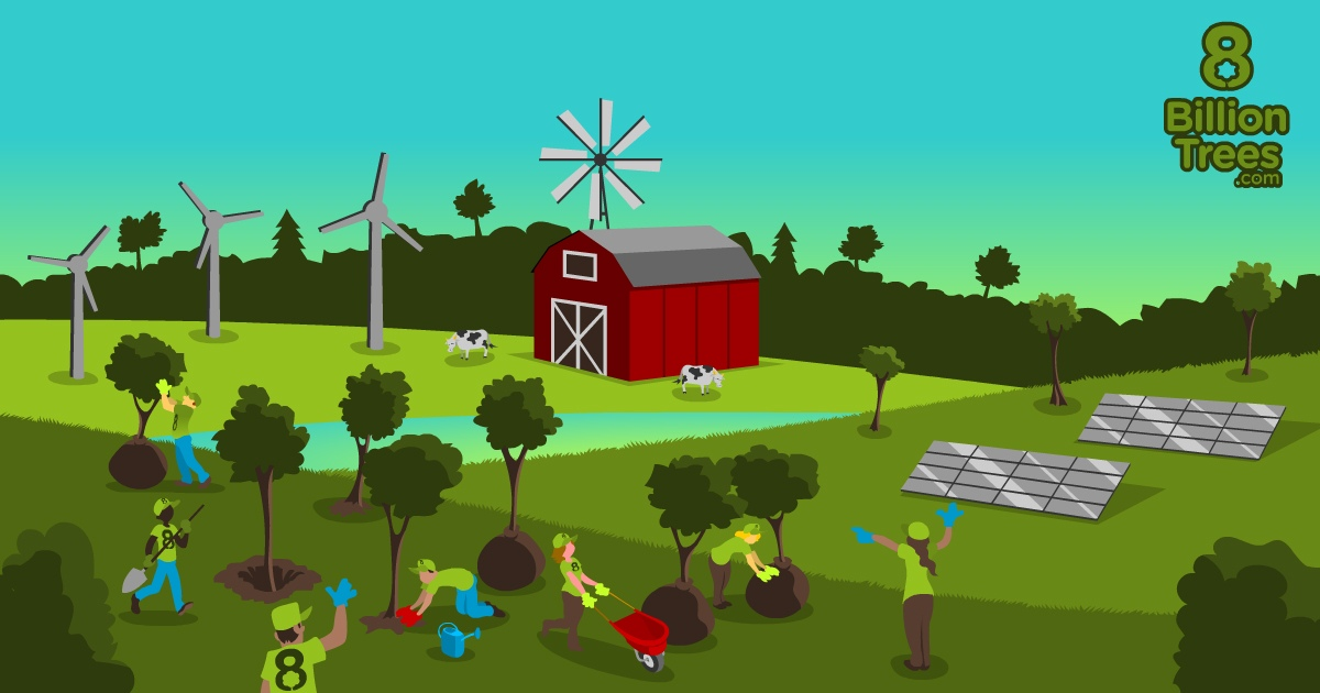 A graphic image shows people planting trees, solar panels, wind turbines, an agricultural area all in one frame demonstrating social enterprises, non profits, and governments alike can offset carbon emissions together.