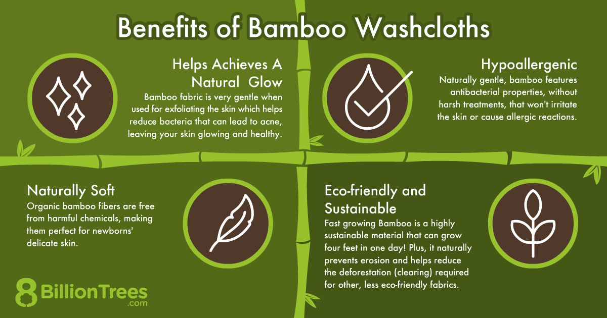 An 8 Billion Trees graphic titled 'Benefits of Bamboo Washcloths,' listing 'helps achieve a natural glow, hypoallergenic, naturally soft, and eco-friendly and sustainable' as the benefits, with minimalistic illustrations to go with them.
