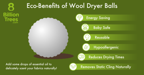An 8 Billion Trees graphic titled 'Eco-Benefits of Wool Dryer Balls' and listing energy saving, baby safe, reusable, hypoallergenic, reduces drying times, and removes static cling naturally as the benefits, with an illustration of a wool dryer ball.
