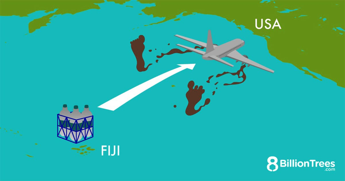 An 8 Billion trees graphic of a plane trasnporting plastic water bottles from fiji to the USA, leaving behind a dirty carbon footprint.